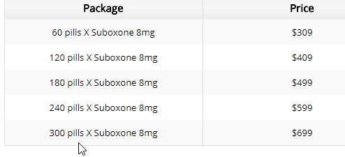 Suboxone 8 Mg Price