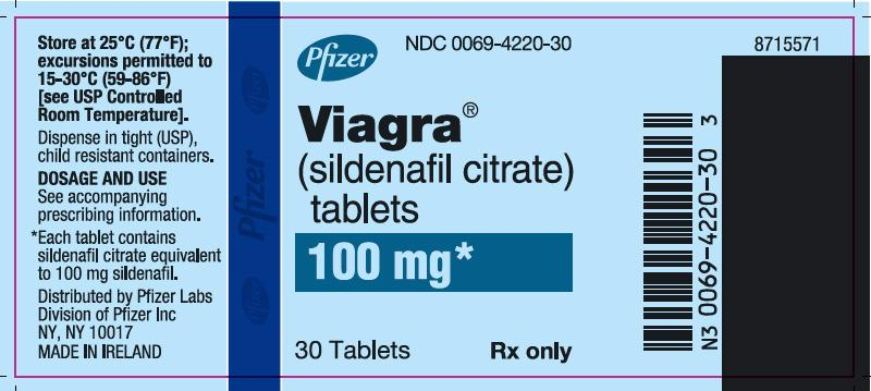 Sildenafil Package Insert – What's this FDA Approved Drug For